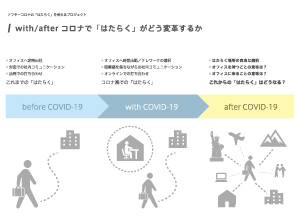 「After COVID-19 Workstyle Project vol.1」
